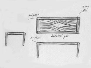 A rough conceptual sketch